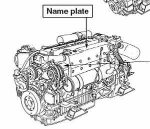 Volvo D6 Engine on Volvo D12 Truck Engines
