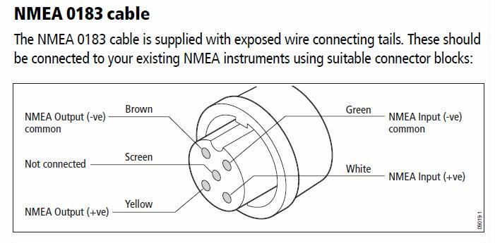 garmin gps wiring diagram  garmin  get free image about