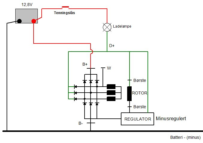 wisconsin vh4d wiring diagram 1979 ford alternator wiring