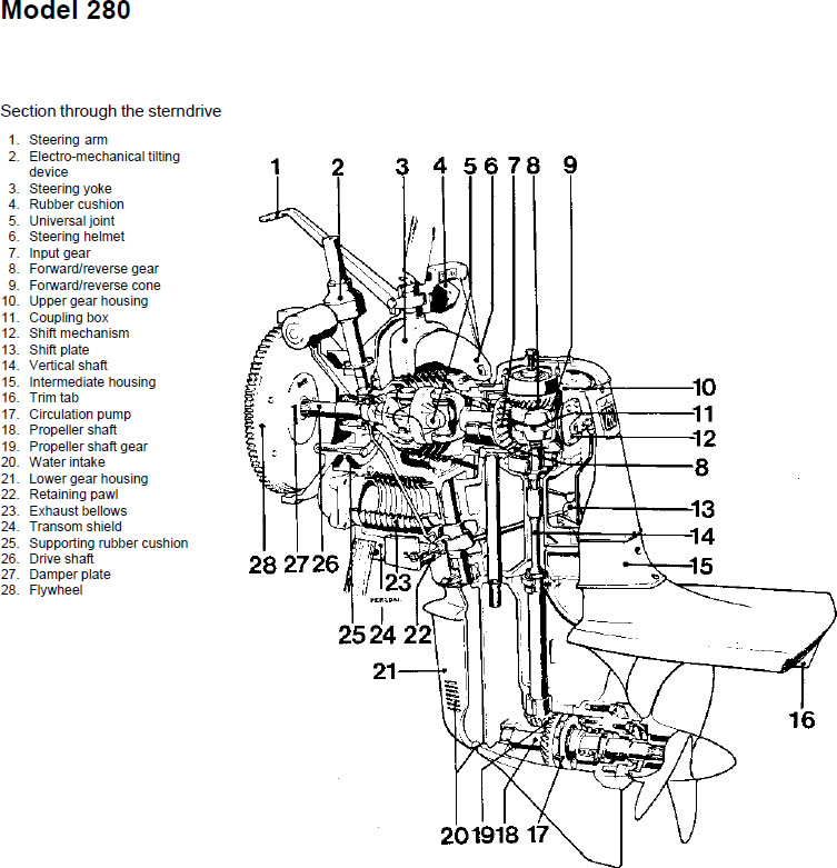 volvo penta 280 outdrive diagram | Diarra