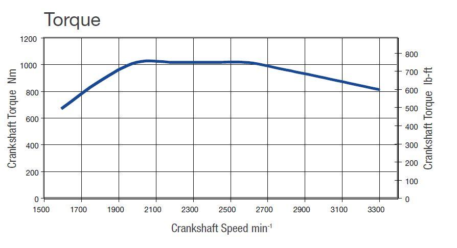 Index of bildearkiv11391
