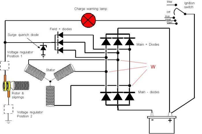 turteller m  timeteller og kobling dynamo - b u00e5tforumet