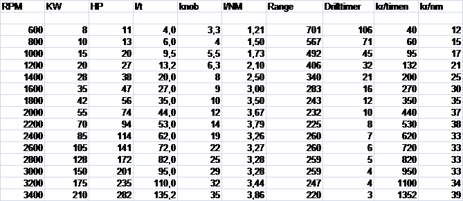 5a27d3753b921_fueltabel.png.d592d8064590b61cddc377776ded0a4f.png