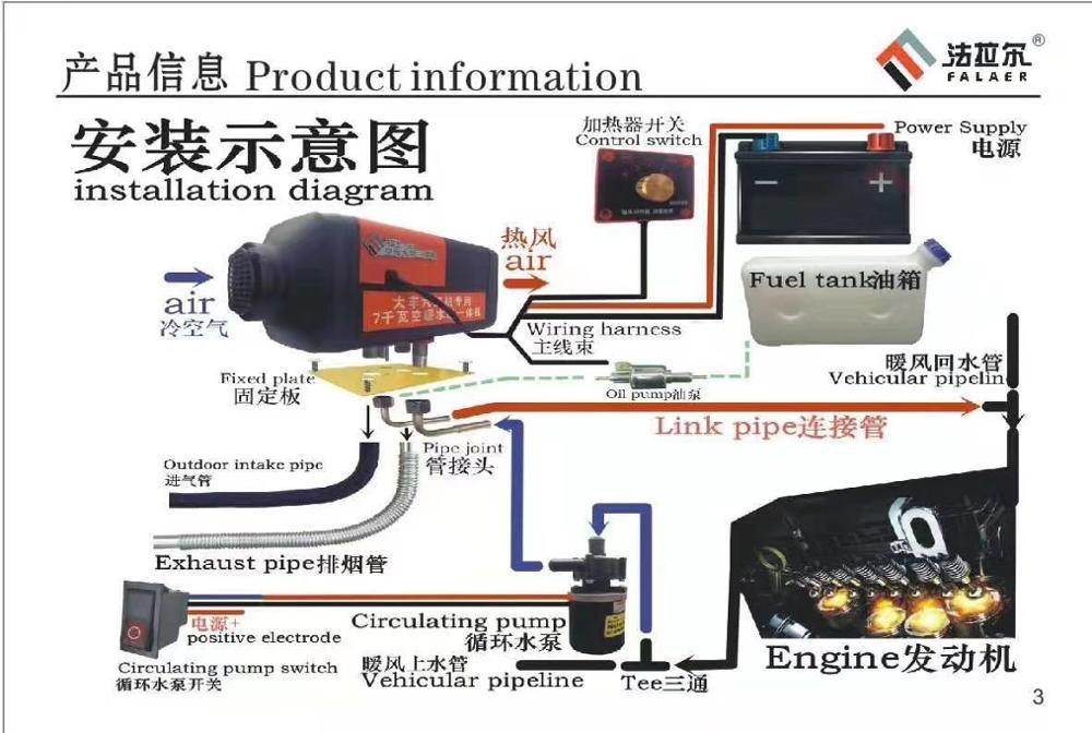 5KW-7KW-12V-24V-water-heater-air.jpg.f27d72d902a85e8678ada4b053355427.jpg