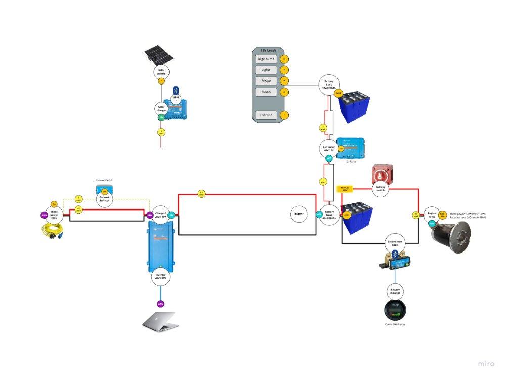 317977351_boatwiring-Overview.jpg.ec2813750ea0e27f243ac3a70e8f2dac.jpg