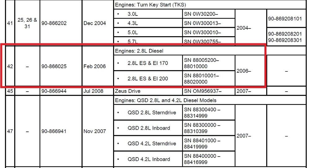 index-2.8-manual42.jpg.8f49aeedb9b0816450b9b6f30c49b88c.jpg